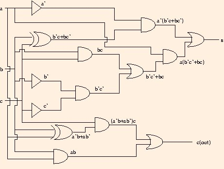 logic gates and circuits rh kias dyndns org Boolean Logic Diagram Logic Diagram Symbols